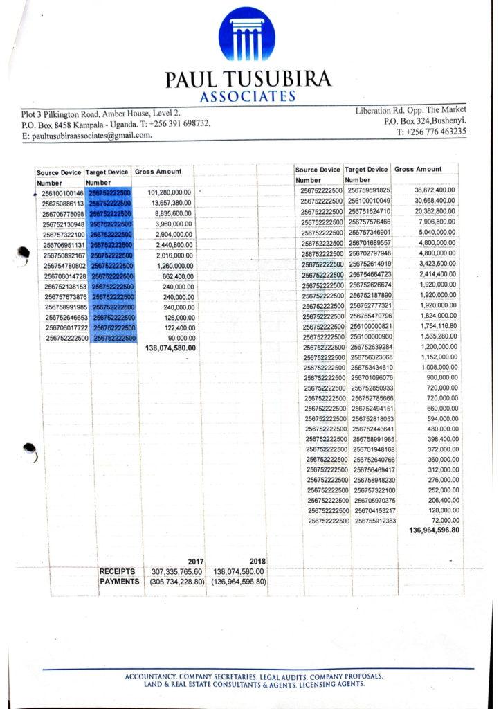 Louis Kasekende mobile money transactions report
