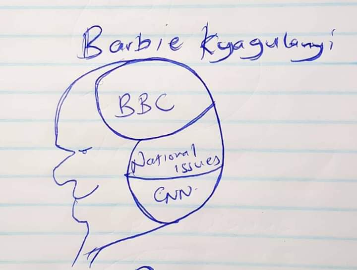 What a fan of Barbie, Bobi Wine and People Power thinks happens in Barbie Kyagulanyi's head.
