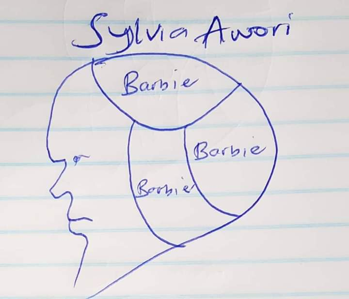 What a fan of Barbie, Bobi Wine and People Power thinks happens in Sylivia Owori's head.